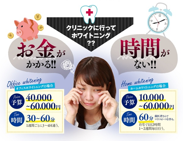 歯医者,ホワイトニング,値段