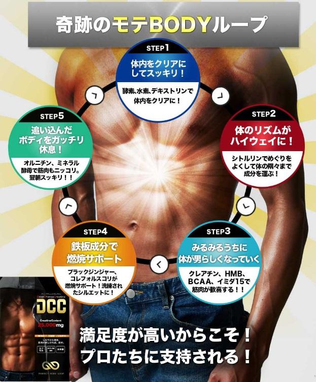 DCCディープチェンジクレアチン,成分,サプリ,酵素,筋肥大,効果,クレアチン