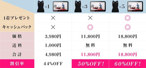ダブルエクサ(WeXa)値段比較表