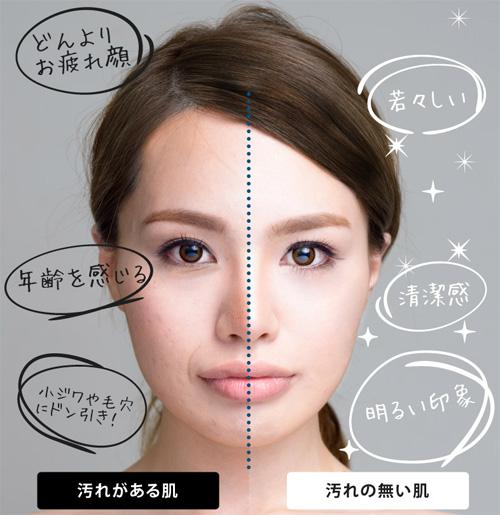 美・マジックホワイリッチ効果