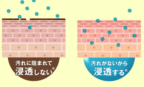 エゴイプセ クレンジングバーム洗浄力